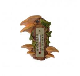Термометр 801/С/04